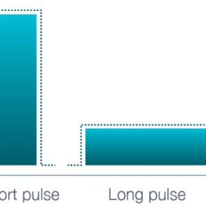 Lumenis® Pulse™ 50H